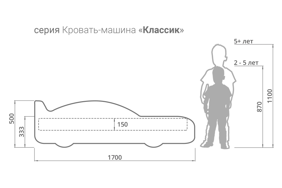Кровать машина для мальчика BMW (БМВ) с официальной гарантией