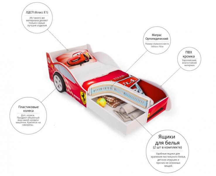 Детская кровать - машина Принцесса с ящиком для игрушек с хорошими отзывами