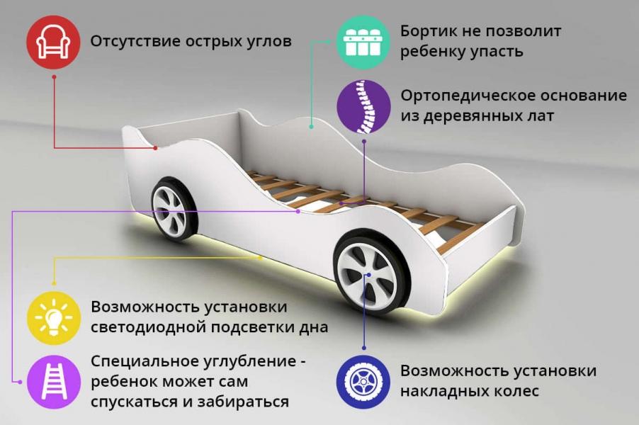 Кровать машина ТАЧКА КРАСНАЯ (Молния Маквин) Бельмарко с удобной инструкцией