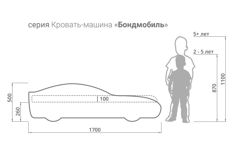 Детская кровать - машина БОНДМОБИЛЬ ЖЕЛТЫЙ без запаха