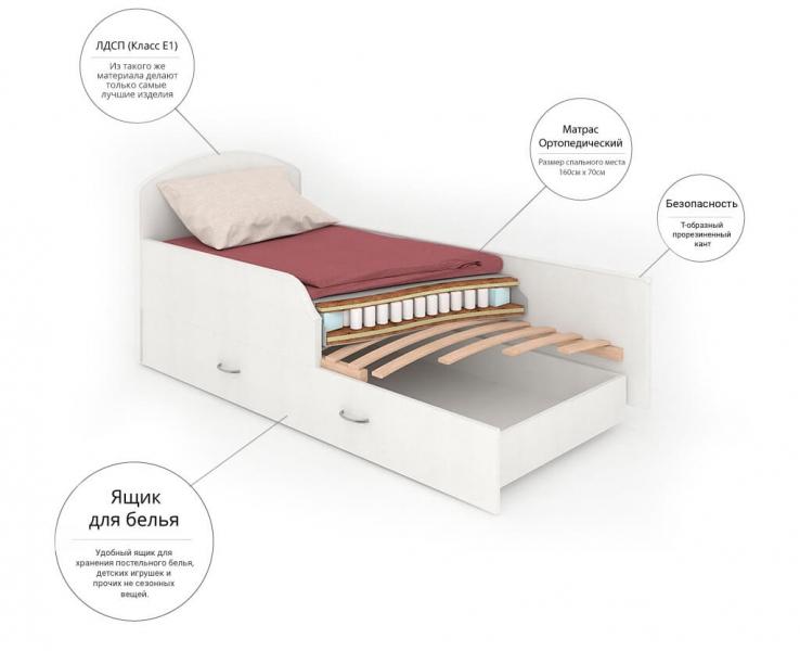 Детская кровать Classic Холодное сердце с ящиками с хорошими отзывами